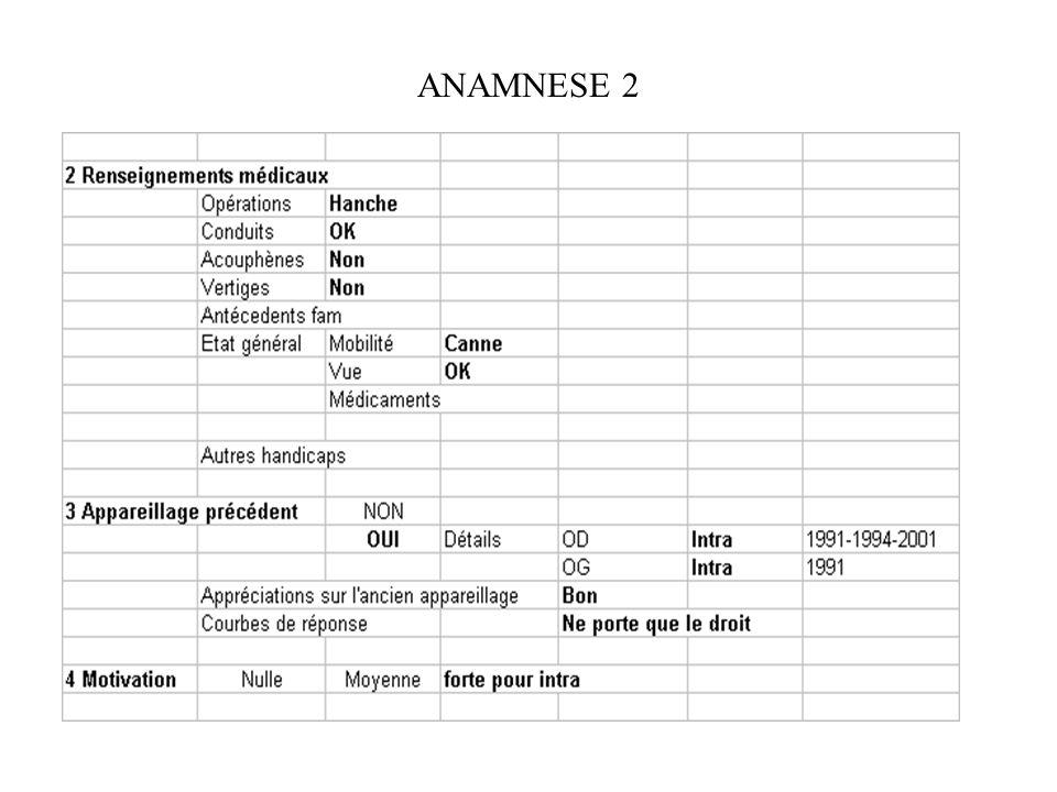 ANAMNESE 2