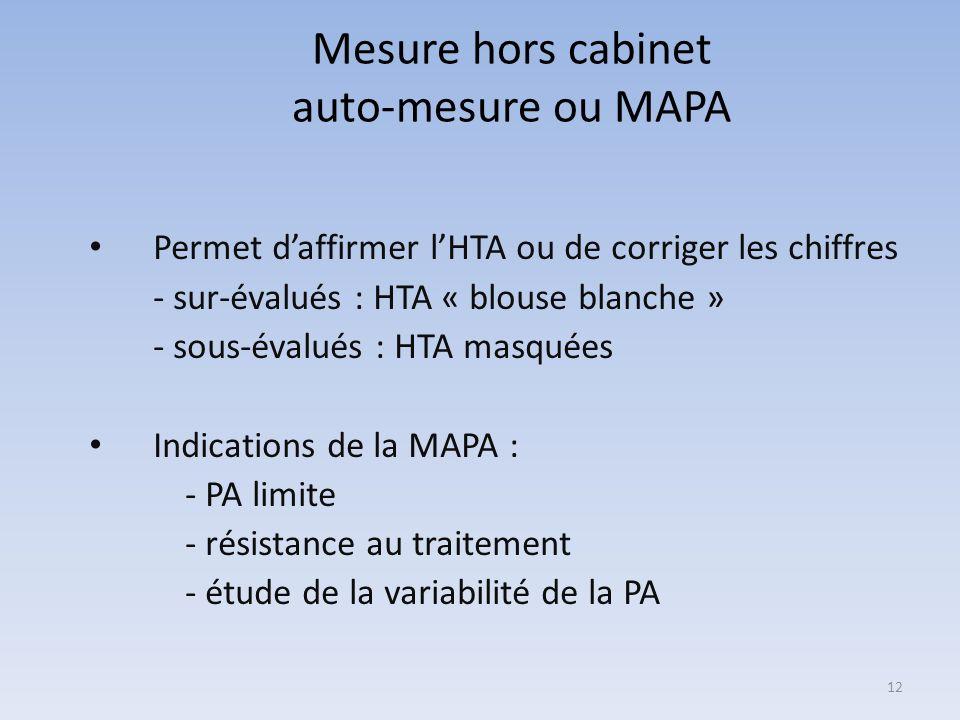 Mesure hors cabinet auto-mesure ou MAPA Permet daffirmer lHTA ou de corriger les chiffres - sur-évalués : HTA « blouse blanche » - sous-évalués : HTA