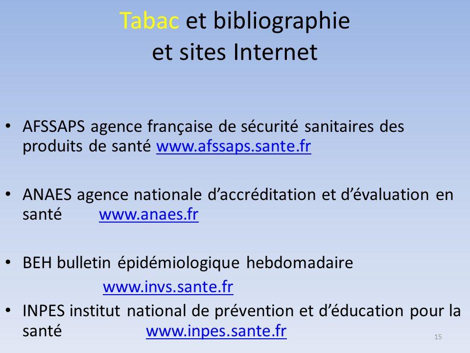 Tabac et bibliographie et sites Internet AFSSAPS agence française de sécurité sanitaires des produits de santé www.afssaps.sante.frwww.afssaps.sante.f