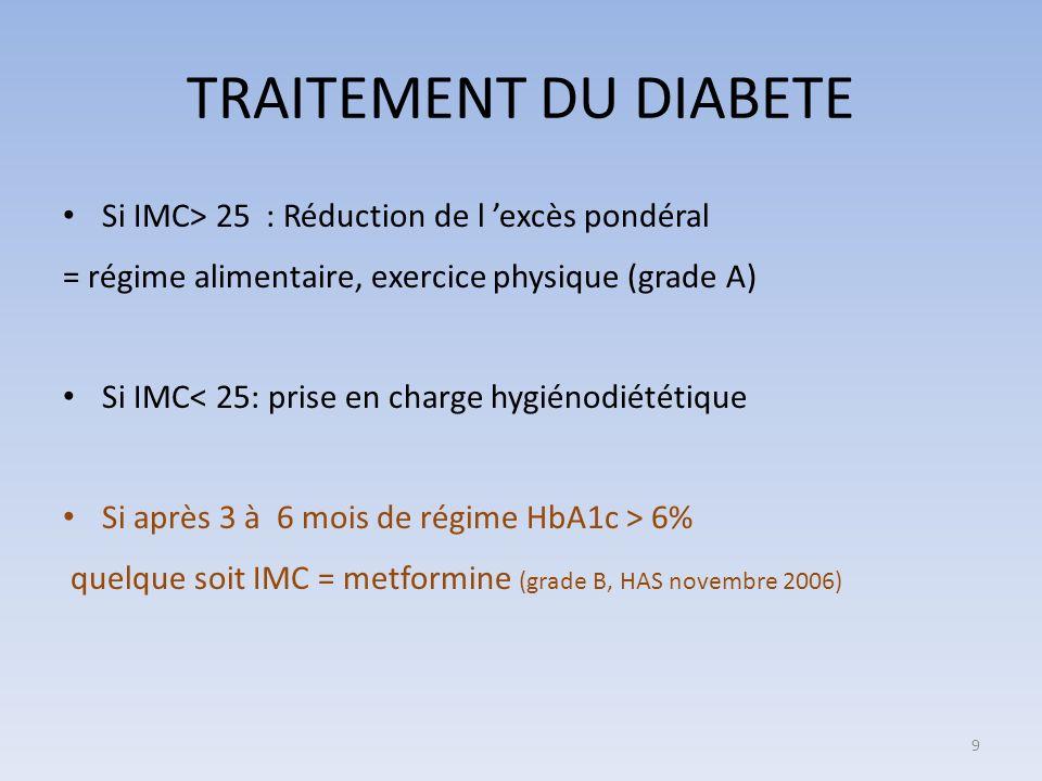 ANTIAGREGANTS Aspirine à dose modérée : inférieure ou égale à 100 mg/ j recommandée en prévention primaire si autre facteur de risque associé au diabète, en particulier HTA (grade A) 10