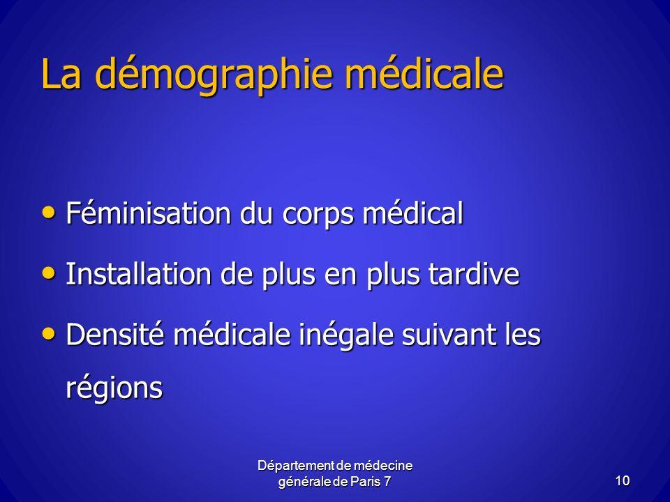 La démographie médicale Féminisation du corps médical Féminisation du corps médical Installation de plus en plus tardive Installation de plus en plus