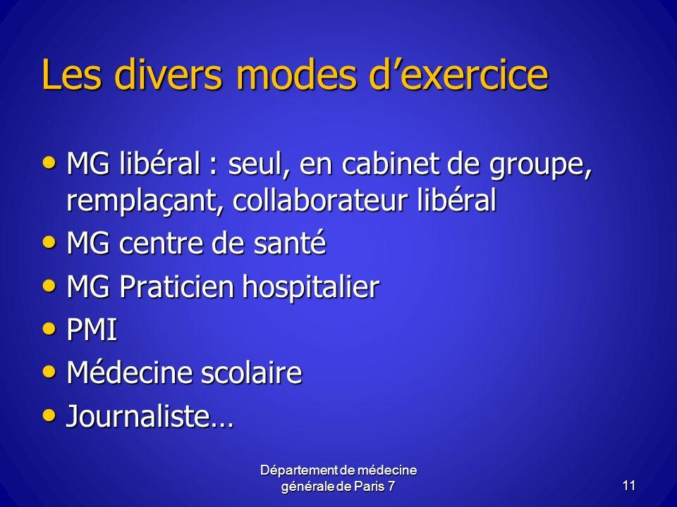 Les divers modes dexercice MG libéral : seul, en cabinet de groupe, remplaçant, collaborateur libéral MG libéral : seul, en cabinet de groupe, remplaç