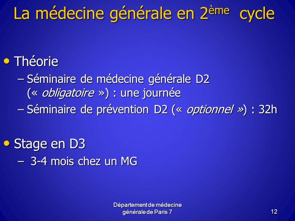 La médecine générale en 2 ème cycle Théorie Théorie –Séminaire de médecine générale D2 (« obligatoire ») : une journée –Séminaire de prévention D2 («
