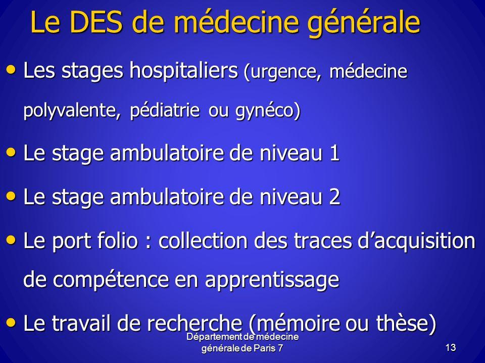 Le DES de médecine générale Les stages hospitaliers (urgence, médecine polyvalente, pédiatrie ou gynéco) Les stages hospitaliers (urgence, médecine po