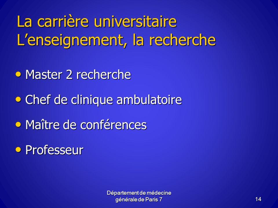 La carrière universitaire Lenseignement, la recherche Master 2 recherche Master 2 recherche Chef de clinique ambulatoire Chef de clinique ambulatoire