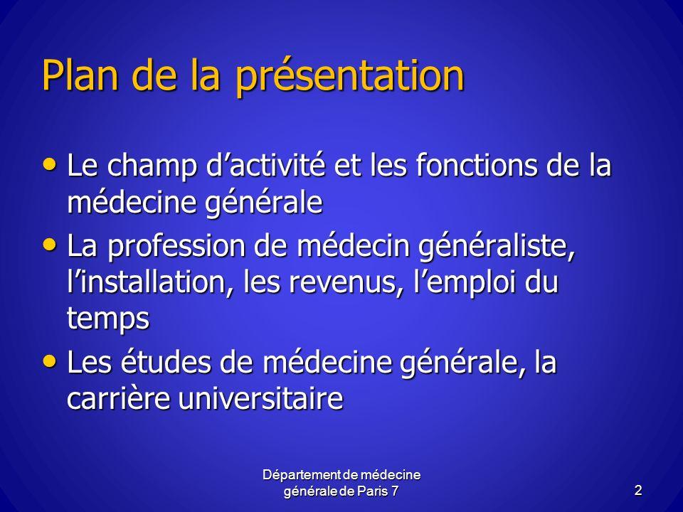 Plan de la présentation Le champ dactivité et les fonctions de la médecine générale Le champ dactivité et les fonctions de la médecine générale La pro