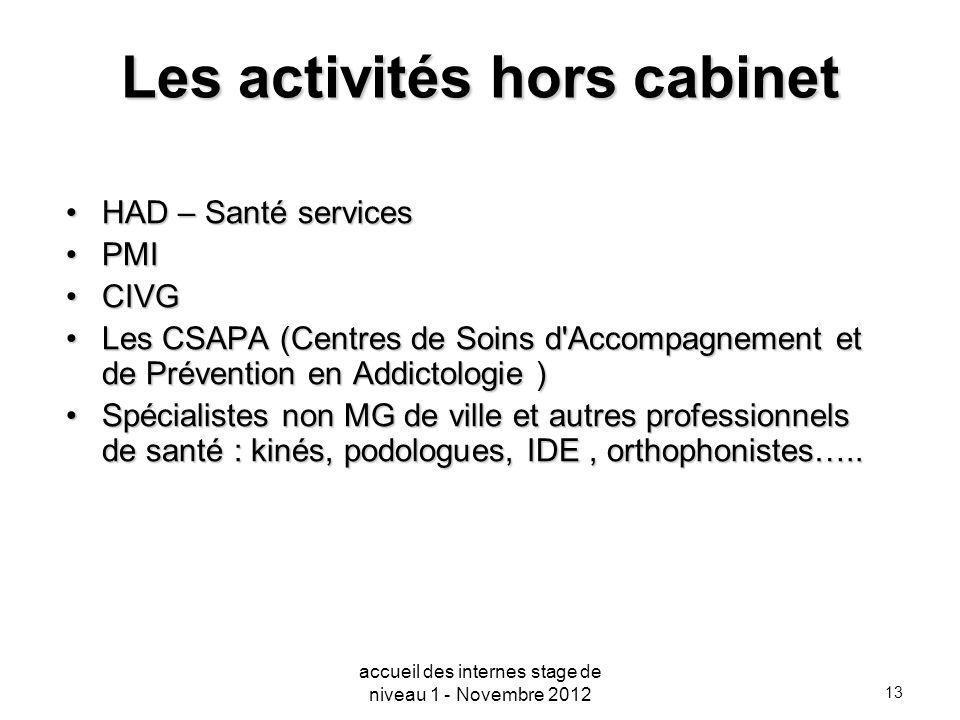 13 Les activités hors cabinet HAD – Santé servicesHAD – Santé services PMIPMI CIVGCIVG Les CSAPA (Centres de Soins d'Accompagnement et de Prévention e