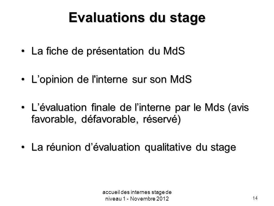 14 Evaluations du stage La fiche de présentation du MdSLa fiche de présentation du MdS Lopinion de l'interne sur son MdSLopinion de l'interne sur son