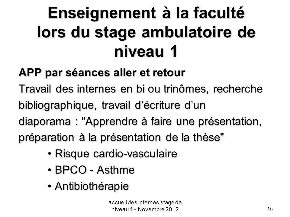 15 Enseignement à la faculté lors du stage ambulatoire de niveau 1 APP par séances aller et retour Travail des internes en bi ou trinômes, recherche b