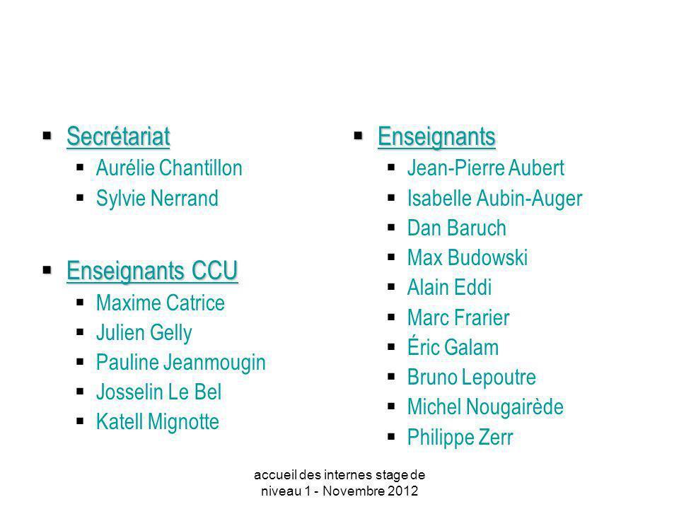 Secrétariat Secrétariat Aurélie Chantillon Sylvie Nerrand Enseignants CCU Enseignants CCU Maxime Catrice Julien Gelly Pauline Jeanmougin Josselin Le B