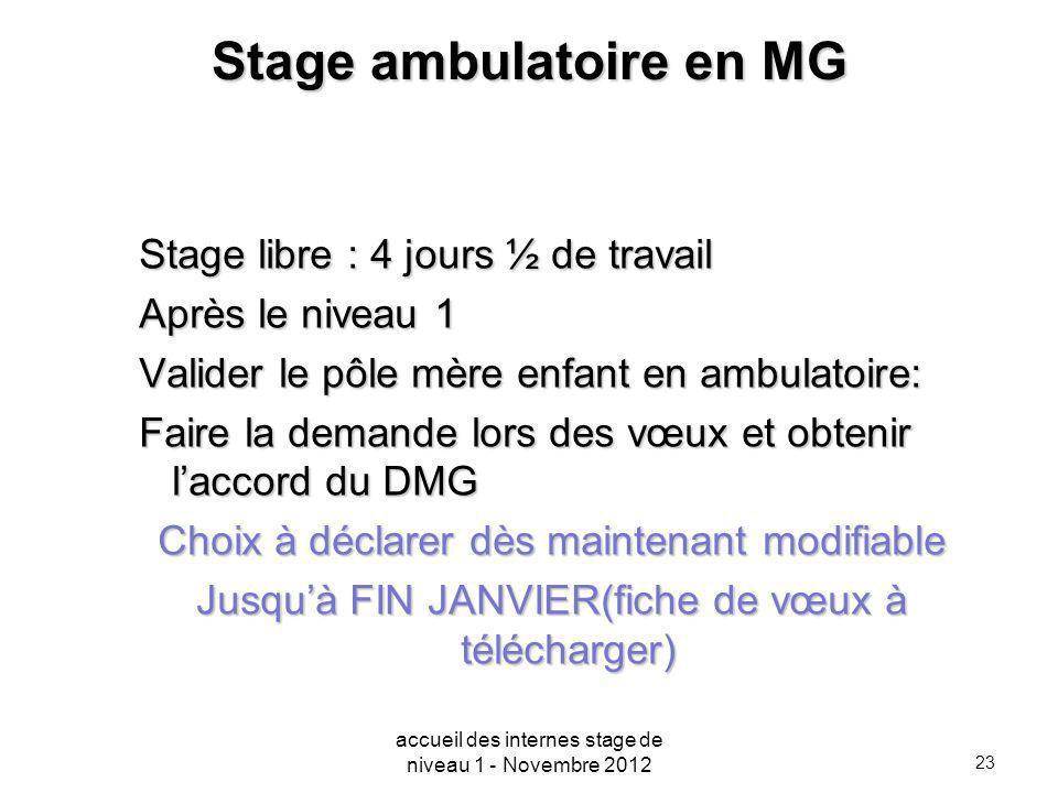 23 Stage ambulatoire en MG Stage ambulatoire en MG Stage libre : 4 jours ½ de travail Après le niveau 1 Valider le pôle mère enfant en ambulatoire: Fa