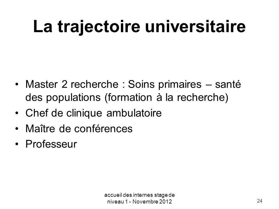 24 La trajectoire universitaire Master 2 recherche : Soins primaires – santé des populations (formation à la recherche) Chef de clinique ambulatoire M