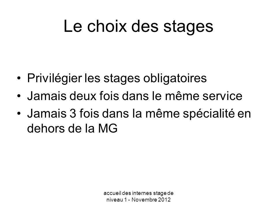Le choix des stages Privilégier les stages obligatoires Jamais deux fois dans le même service Jamais 3 fois dans la même spécialité en dehors de la MG