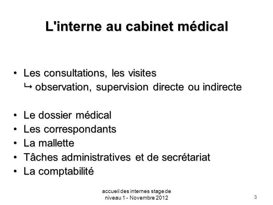 3 L'interne au cabinet médical Les consultations, les visitesLes consultations, les visites observation, supervision directe ou indirecte observation,