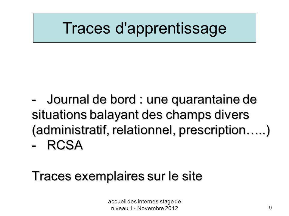 9 - Journal de bord : une quarantaine de situations balayant des champs divers (administratif, relationnel, prescription…..) - RCSA Traces exemplaires