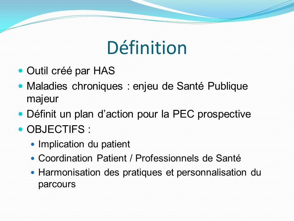 Définition Outil créé par HAS Maladies chroniques : enjeu de Santé Publique majeur Définit un plan daction pour la PEC prospective OBJECTIFS : Implica