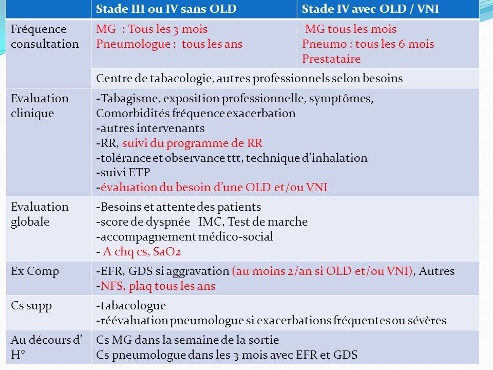 Suivi pneumo tabaco Kiné diététicien EFR GDS NFS plaq
