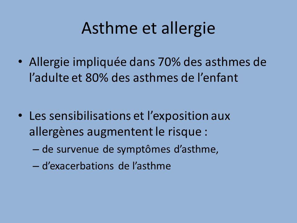 Asthme et allergie Allergie impliquée dans 70% des asthmes de ladulte et 80% des asthmes de lenfant Les sensibilisations et lexposition aux allergènes