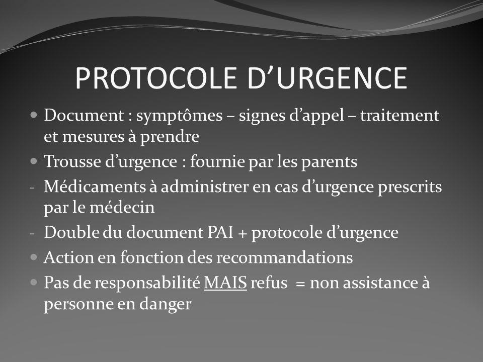 PROTOCOLE DURGENCE Document : symptômes – signes dappel – traitement et mesures à prendre Trousse durgence : fournie par les parents - Médicaments à a