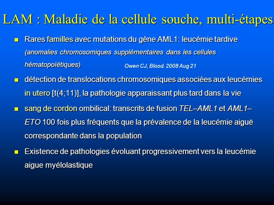 LAM : Maladie de la cellule souche, multi-étapes Rares familles avec mutations du gène AML1: leucémie tardive (anomalies chromosomiques supplémentaire