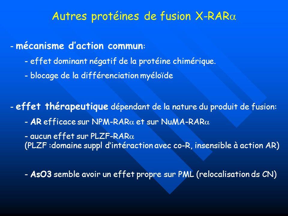 - mécanisme daction commun : - effet dominant négatif de la protéine chimérique. - blocage de la différenciation myéloïde - effet thérapeutique dépend