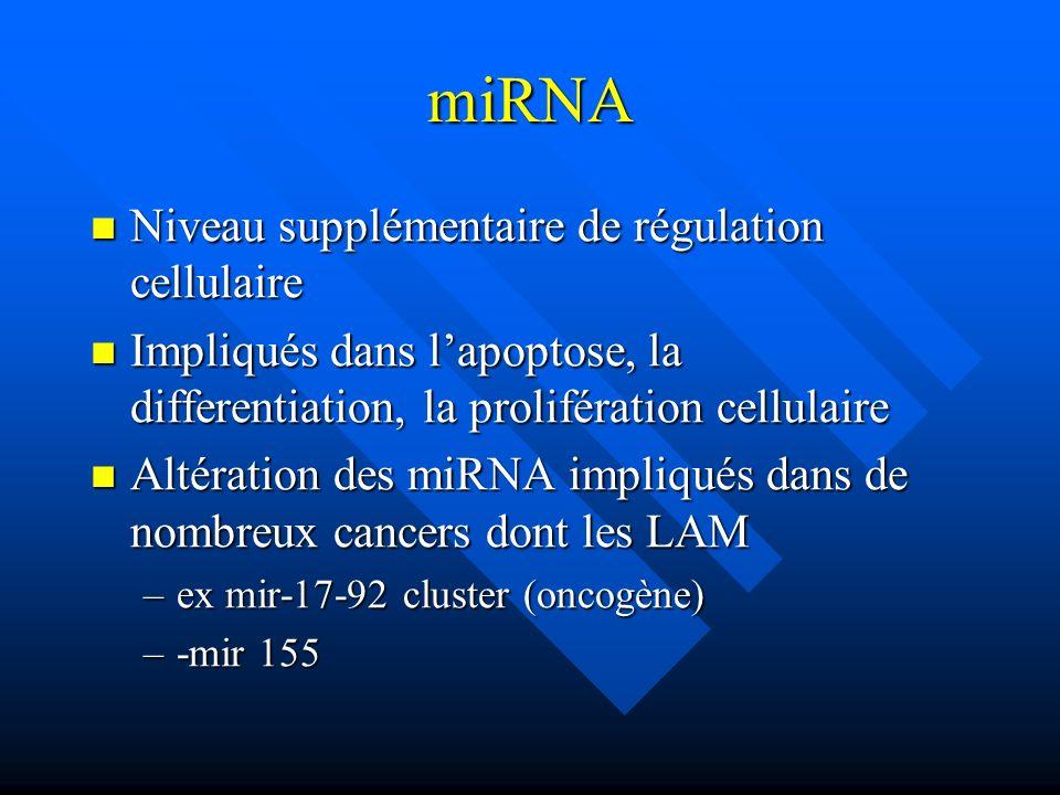 miRNA Niveau supplémentaire de régulation cellulaire Niveau supplémentaire de régulation cellulaire Impliqués dans lapoptose, la differentiation, la p
