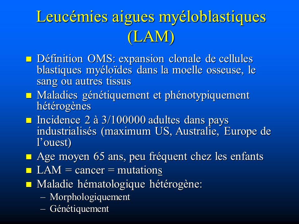 Leucémies aigues myéloblastiques (LAM) Définition OMS: expansion clonale de cellules blastiques myéloïdes dans la moelle osseuse, le sang ou autres ti