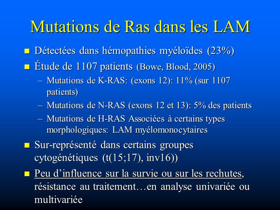 Mutations de Ras dans les LAM Détectées dans hémopathies myéloïdes (23%) Détectées dans hémopathies myéloïdes (23%) Étude de 1107 patients (Bowe, Bloo