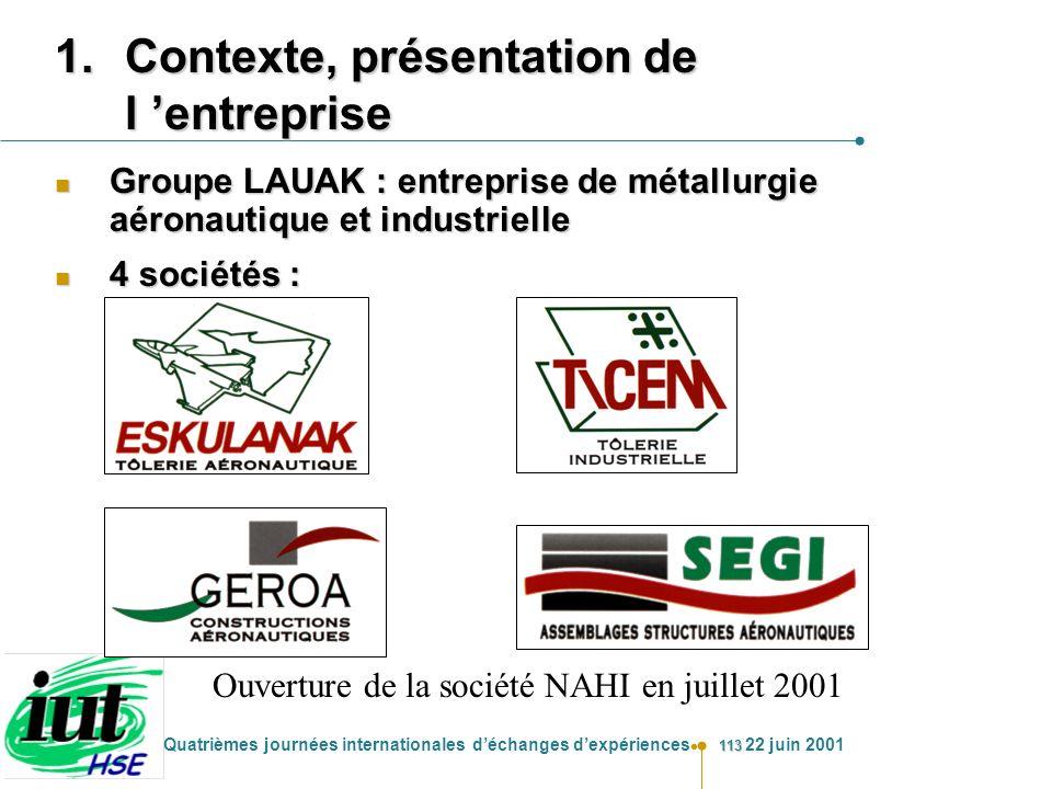 113 Quatrièmes journées internationales déchanges dexpériences 22 juin 2001 Ouverture de la société NAHI en juillet 2001 1.Contexte, présentation de l