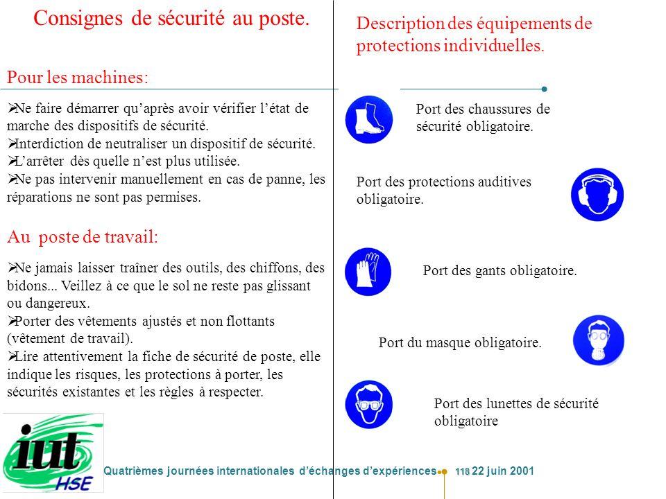118 Quatrièmes journées internationales déchanges dexpériences 22 juin 2001 Consignes de sécurité au poste. Pour les machines: Ne faire démarrer quapr
