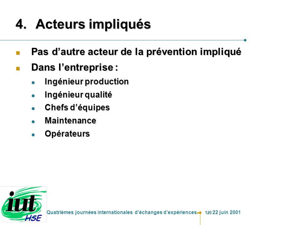 120 Quatrièmes journées internationales déchanges dexpériences 22 juin 2001 4.Acteurs impliqués n Pas dautre acteur de la prévention impliqué n Dans l