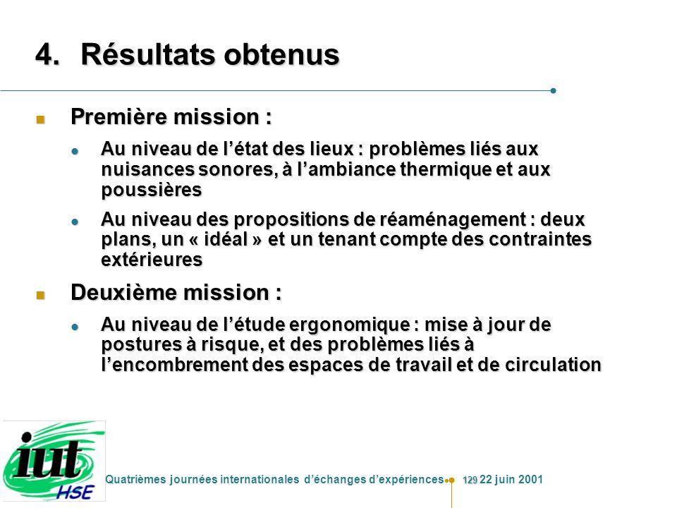 129 Quatrièmes journées internationales déchanges dexpériences 22 juin 2001 4.Résultats obtenus n Première mission : l Au niveau de létat des lieux :