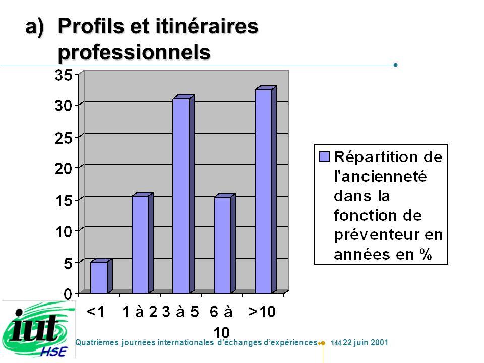 144 Quatrièmes journées internationales déchanges dexpériences 22 juin 2001 a)Profils et itinéraires professionnels