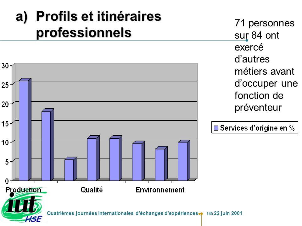 145 Quatrièmes journées internationales déchanges dexpériences 22 juin 2001 a)Profils et itinéraires professionnels 71 personnes sur 84 ont exercé dau