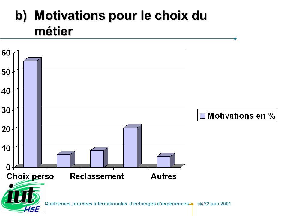 146 Quatrièmes journées internationales déchanges dexpériences 22 juin 2001 b)Motivations pour le choix du métier