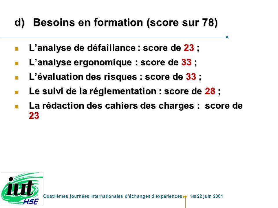 148 Quatrièmes journées internationales déchanges dexpériences 22 juin 2001 d)Besoins en formation (score sur 78) n Lanalyse de défaillance : score de