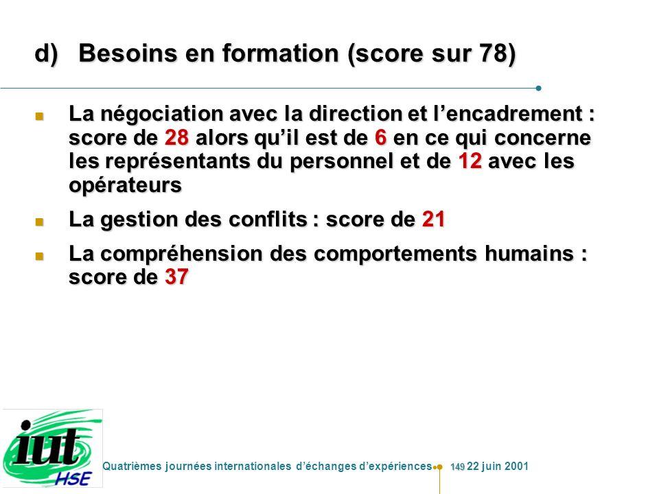 149 Quatrièmes journées internationales déchanges dexpériences 22 juin 2001 d)Besoins en formation (score sur 78) n La négociation avec la direction e