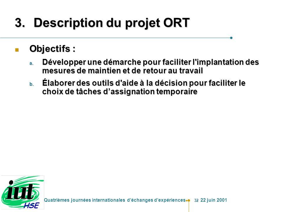 32 Quatrièmes journées internationales déchanges dexpériences 22 juin 2001 3.Description du projet ORT n Objectifs : a. Développer une démarche pour f