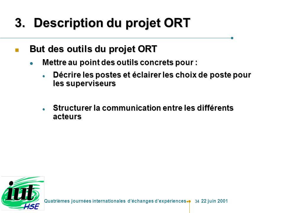 34 Quatrièmes journées internationales déchanges dexpériences 22 juin 2001 n But des outils du projet ORT l Mettre au point des outils concrets pour :