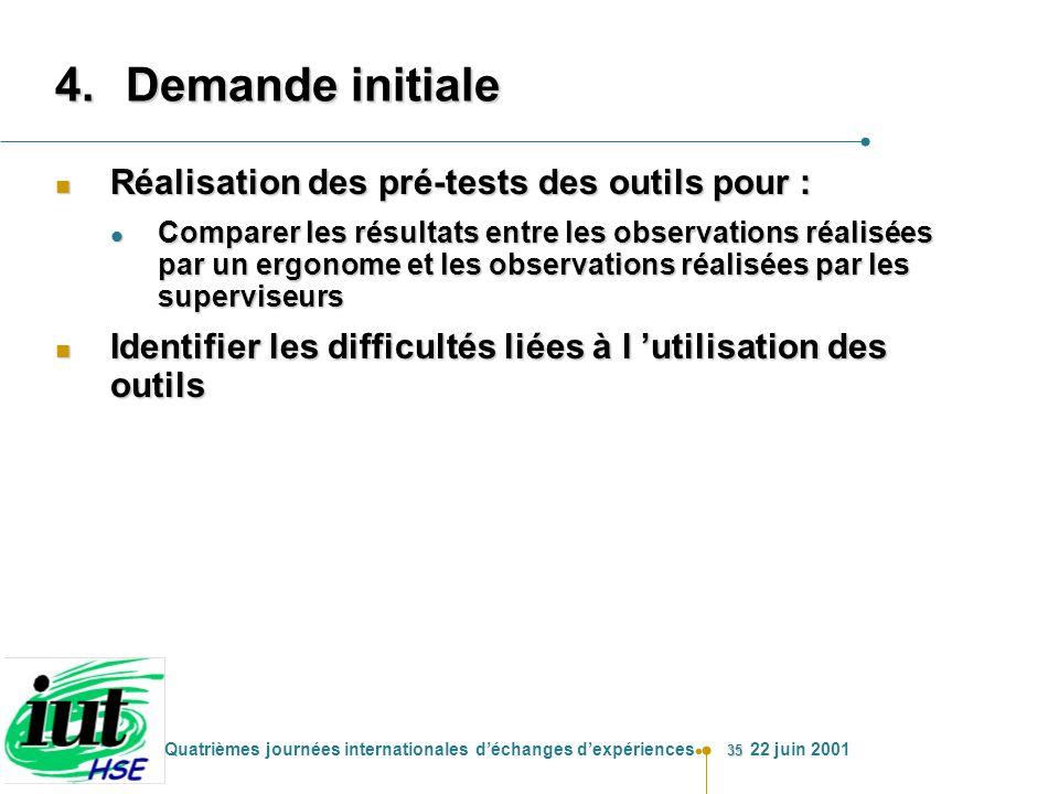 35 Quatrièmes journées internationales déchanges dexpériences 22 juin 2001 4.Demande initiale n Réalisation des pré-tests des outils pour : l Comparer