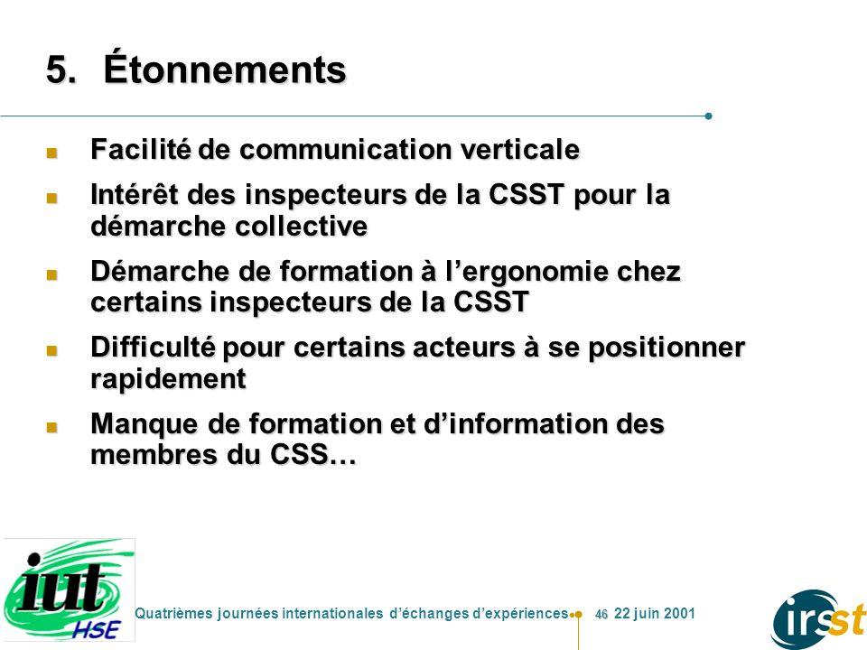 46 Quatrièmes journées internationales déchanges dexpériences 22 juin 2001 5.Étonnements n Facilité de communication verticale n Intérêt des inspecteu