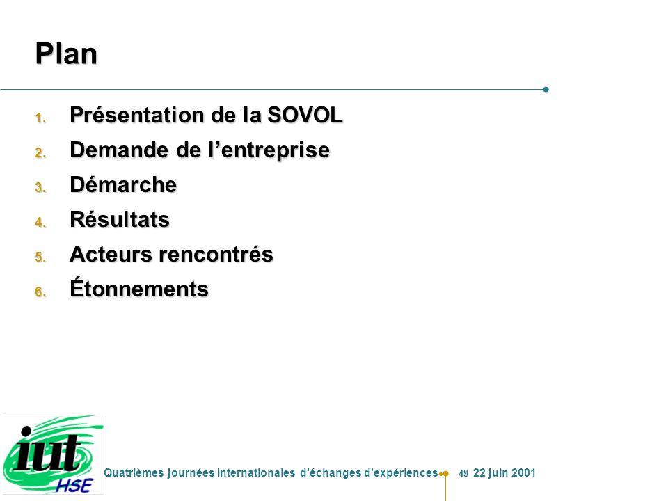 49 Quatrièmes journées internationales déchanges dexpériences 22 juin 2001 Plan 1. Présentation de la SOVOL 2. Demande de lentreprise 3. Démarche 4. R
