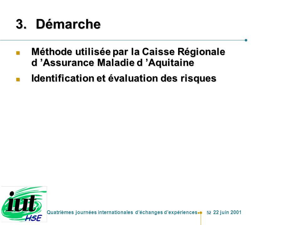 52 Quatrièmes journées internationales déchanges dexpériences 22 juin 2001 3.Démarche n Méthode utilisée par la Caisse Régionale d Assurance Maladie d