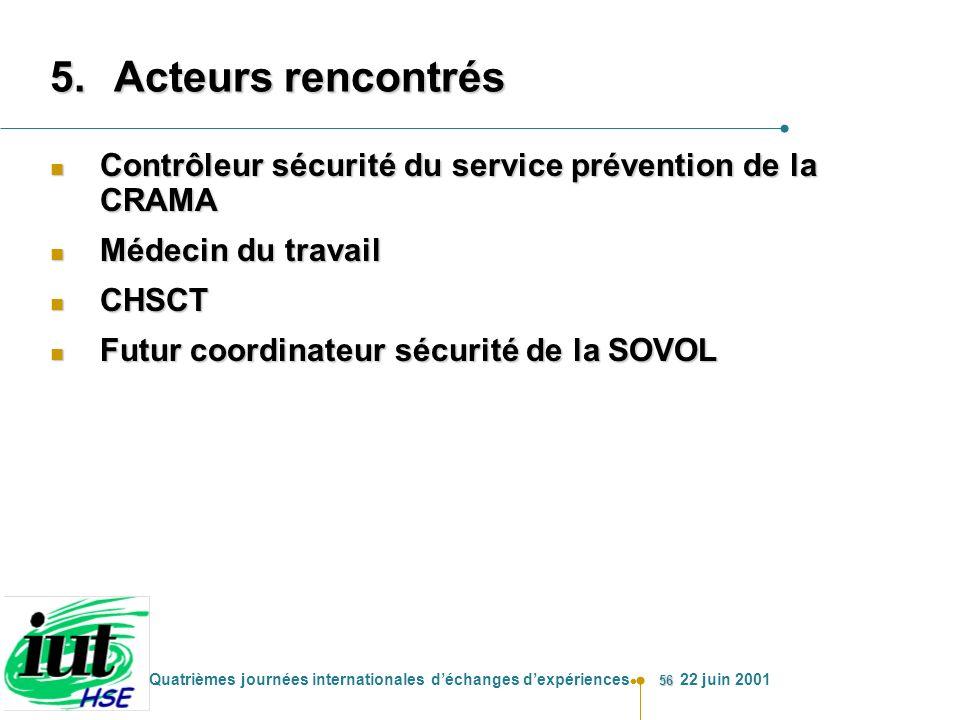 56 Quatrièmes journées internationales déchanges dexpériences 22 juin 2001 5.Acteurs rencontrés n Contrôleur sécurité du service prévention de la CRAM
