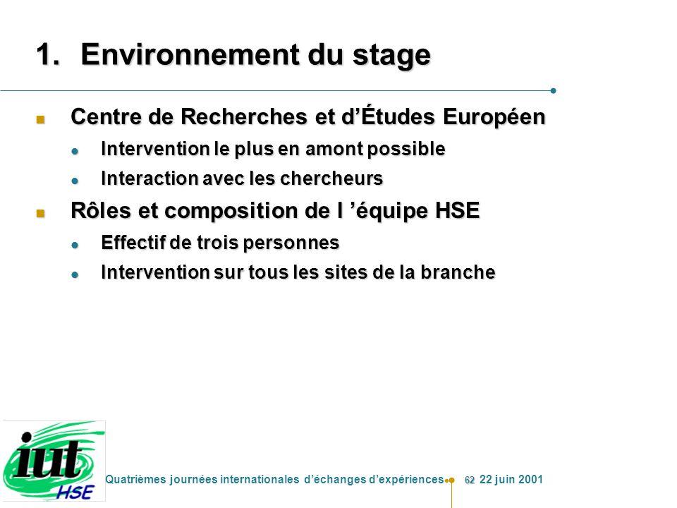 62 Quatrièmes journées internationales déchanges dexpériences 22 juin 2001 1.Environnement du stage n Centre de Recherches et dÉtudes Européen l Inter