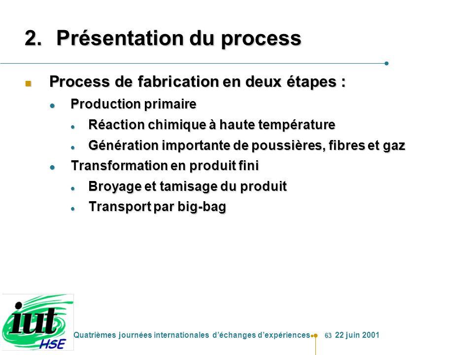 63 Quatrièmes journées internationales déchanges dexpériences 22 juin 2001 2.Présentation du process n Process de fabrication en deux étapes : l Produ