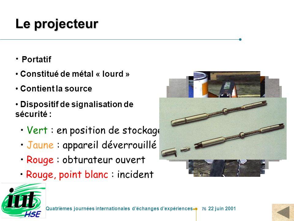 76 Quatrièmes journées internationales déchanges dexpériences 22 juin 2001 Le projecteur Constitué de métal « lourd » Portatif Dispositif de signalisa