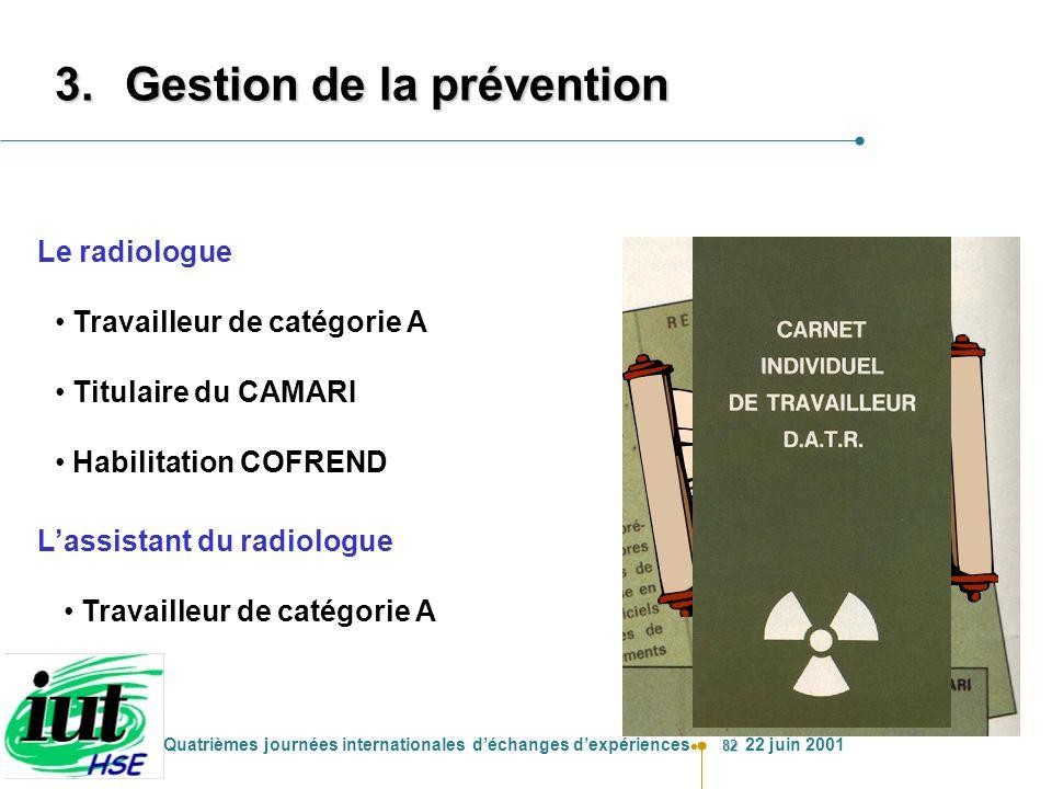 82 Quatrièmes journées internationales déchanges dexpériences 22 juin 2001 3.Gestion de la prévention Le radiologue Travailleur de catégorie A Titulai