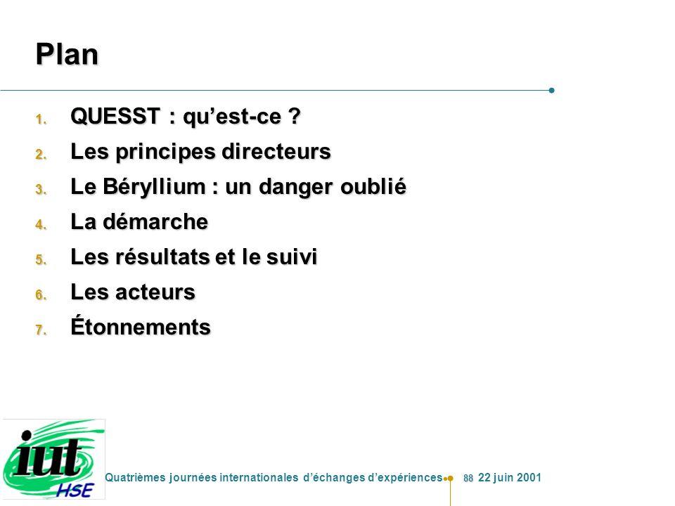 88 Quatrièmes journées internationales déchanges dexpériences 22 juin 2001 Plan 1. QUESST : quest-ce ? 2. Les principes directeurs 3. Le Béryllium : u