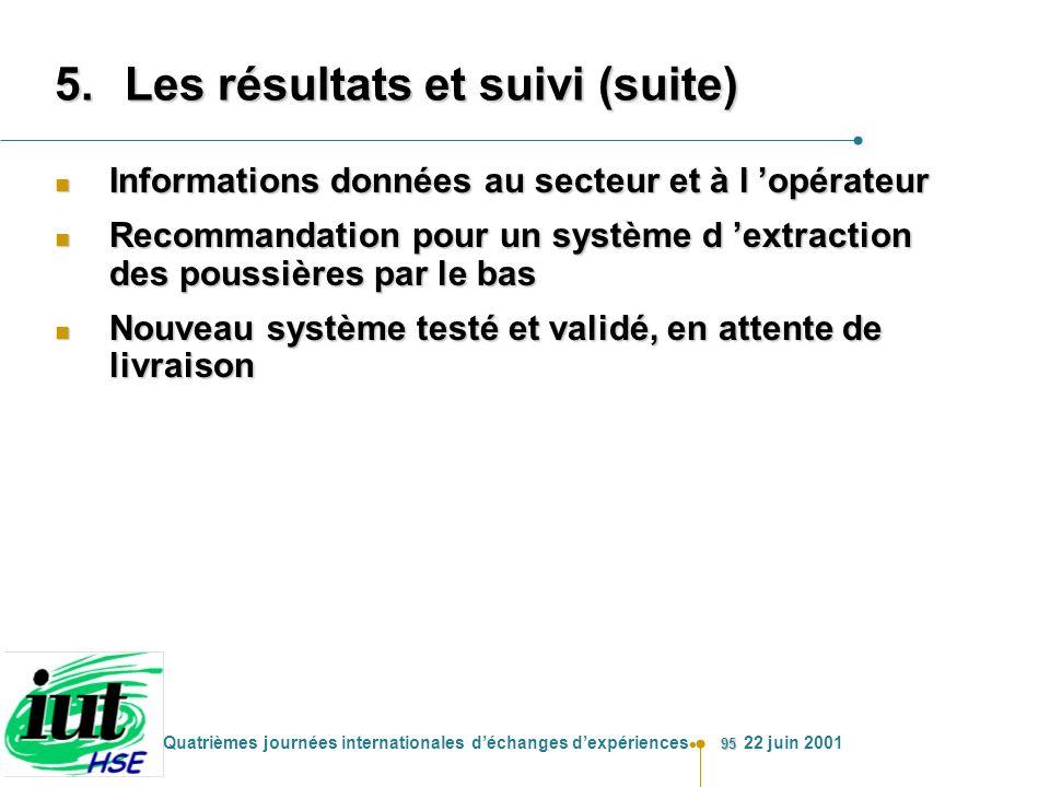 95 Quatrièmes journées internationales déchanges dexpériences 22 juin 2001 5.Les résultats et suivi (suite) n Informations données au secteur et à l o